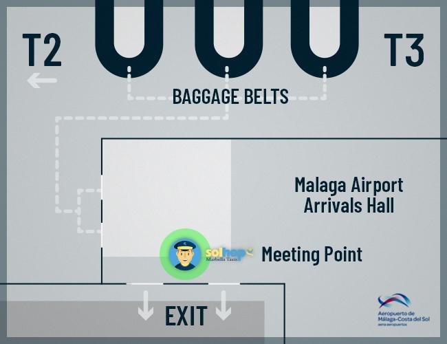 Taxi Marbella Malaga Airport Plan